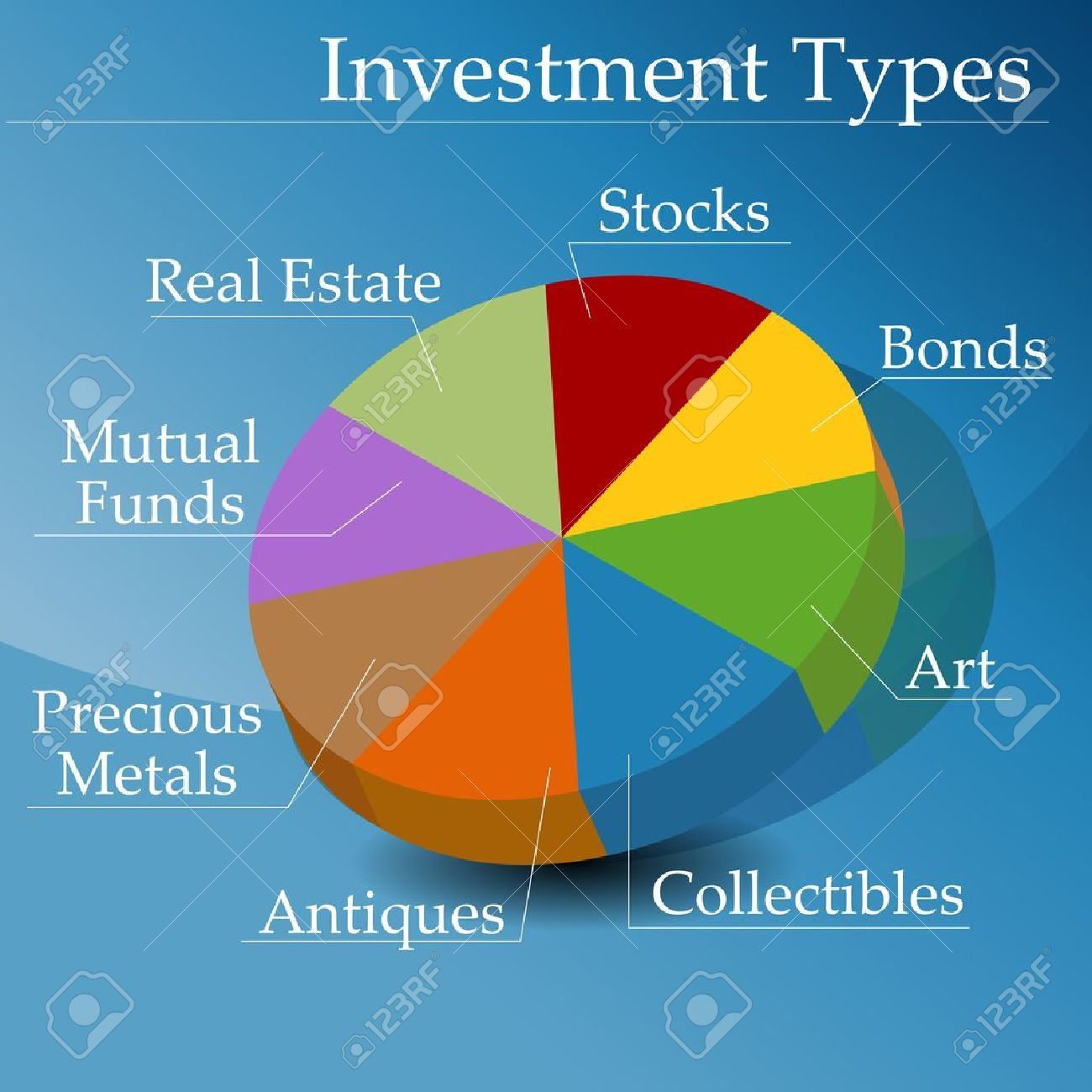 An image of a pie chart showing types of financial investments an image of a pie chart showing types of financial investments stock vector 11973786 nvjuhfo Choice Image