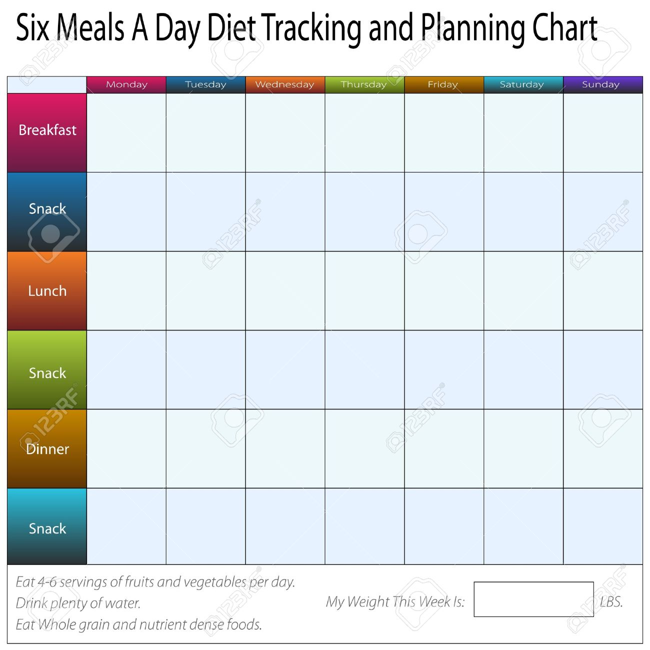 an image of a six meals a weekly day diet tracking and planning