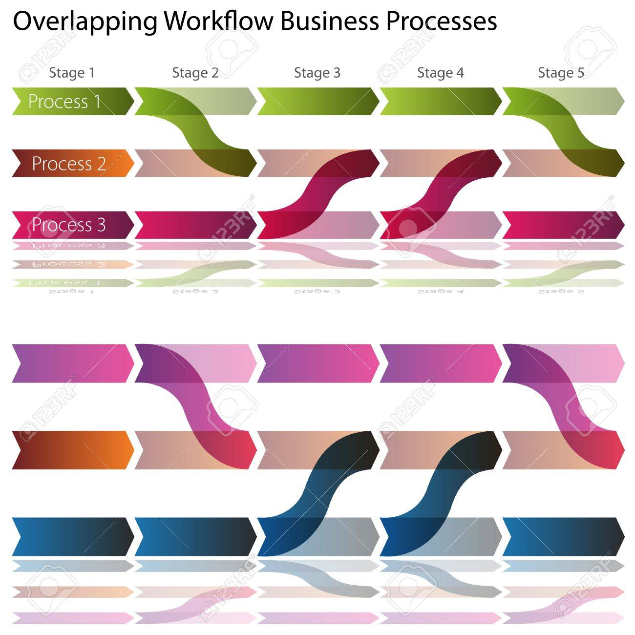 An image of a overlapping workflow business processes charts. - 12336911
