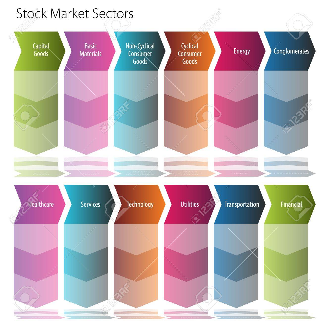 An image of a stock market sector arrow flow chart. Stock Vector - 12336910