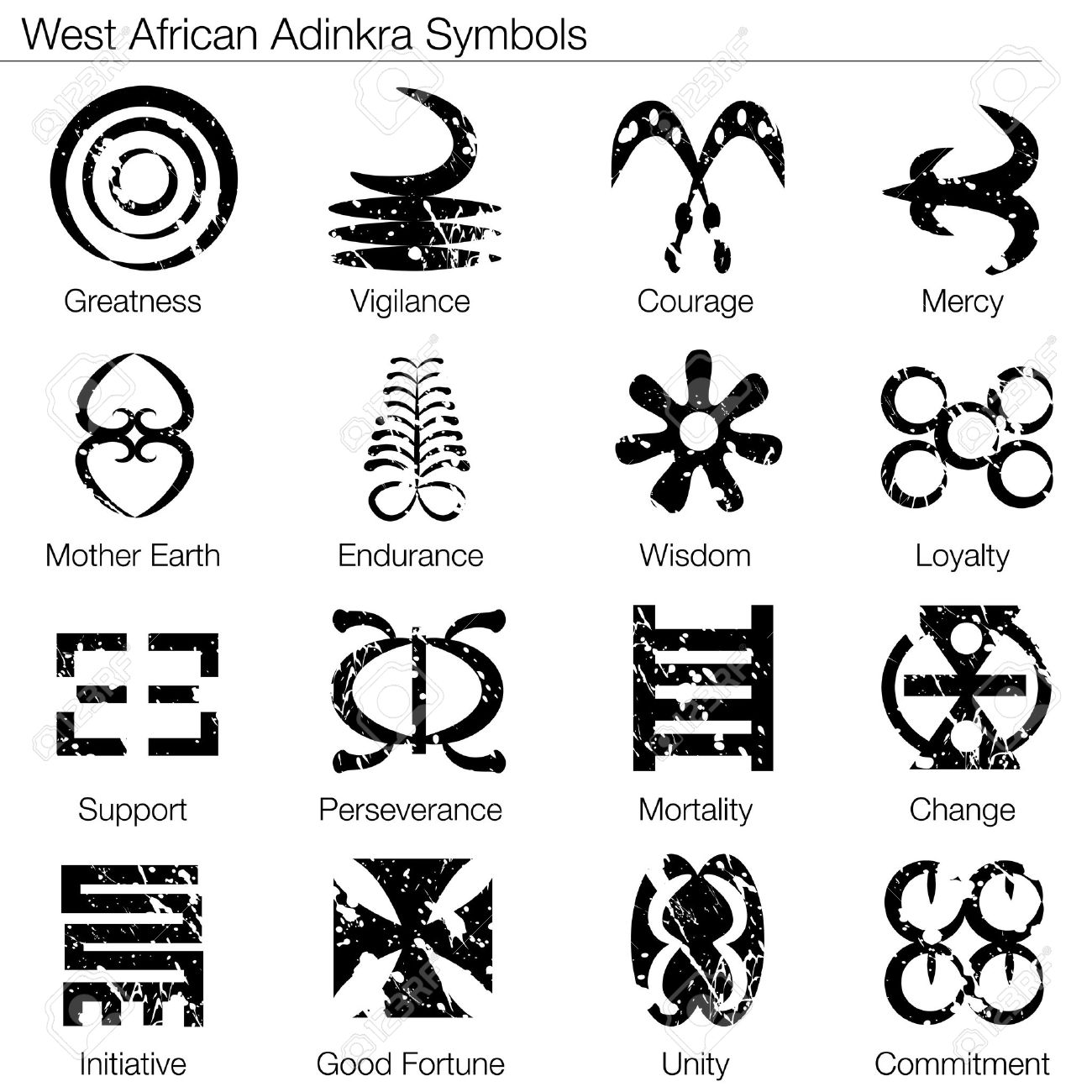 An Image Of A West African Adinkra Symbols Royalty Free Cliparts