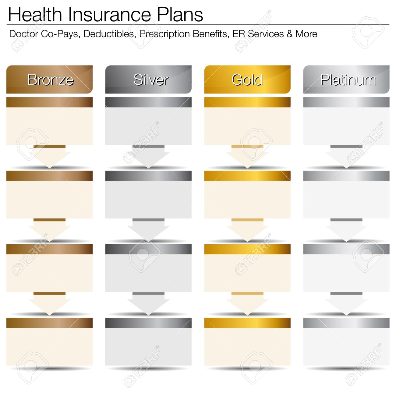 An Image Of Health Insurance Plan Types. Royalty Free Cliparts ...