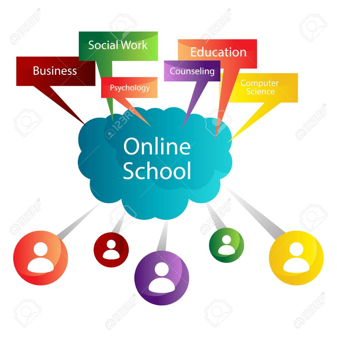 An Image Of An Online School Degree Chart. Royalty Free Cliparts ...