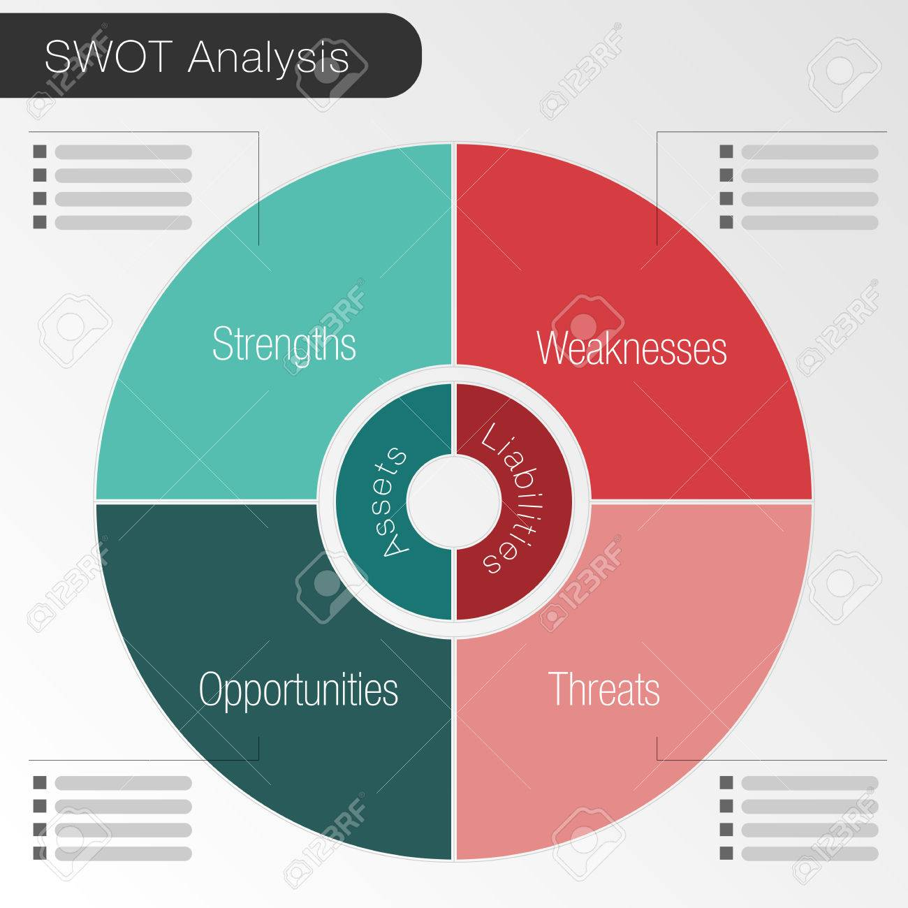 An image of a swot analysis pie chart royalty free cliparts an image of a swot analysis pie chart stock vector 52398864 nvjuhfo Choice Image