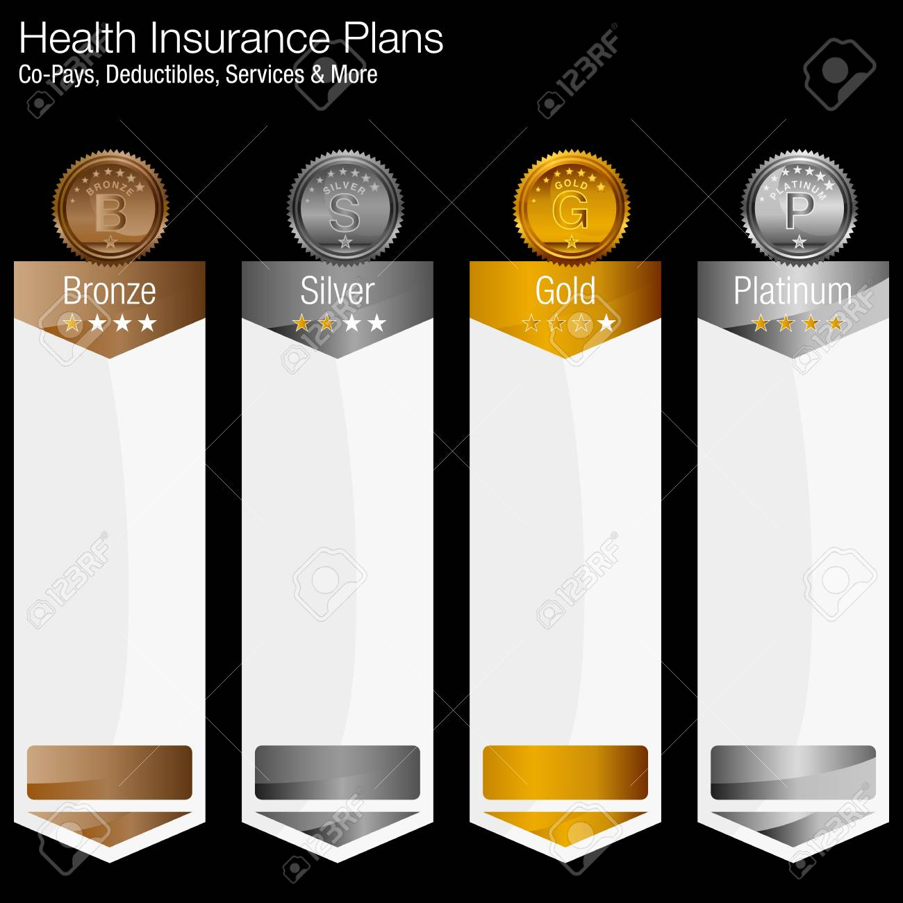 An image of a health insurance plan chart. - 96284712
