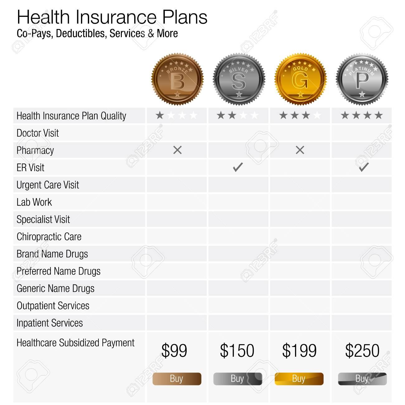 An image of a health insurance plan chart. - 96253227
