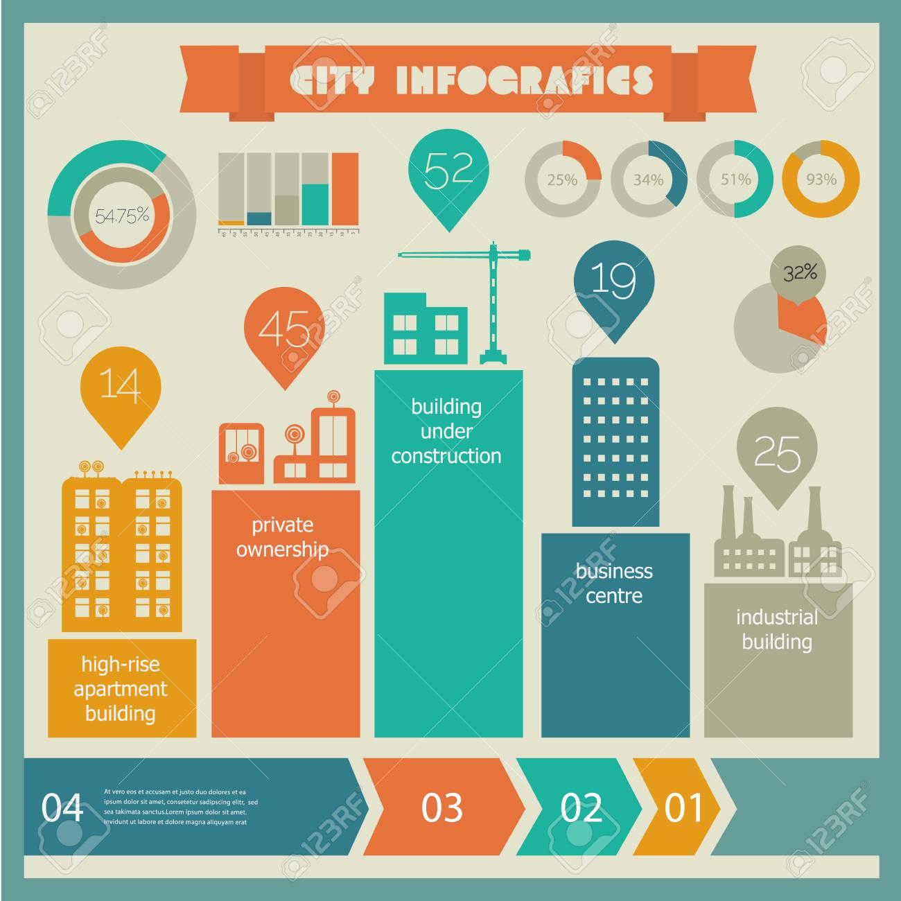 Flat Ui Design Futuristic Eco City Infographics Template With Steps