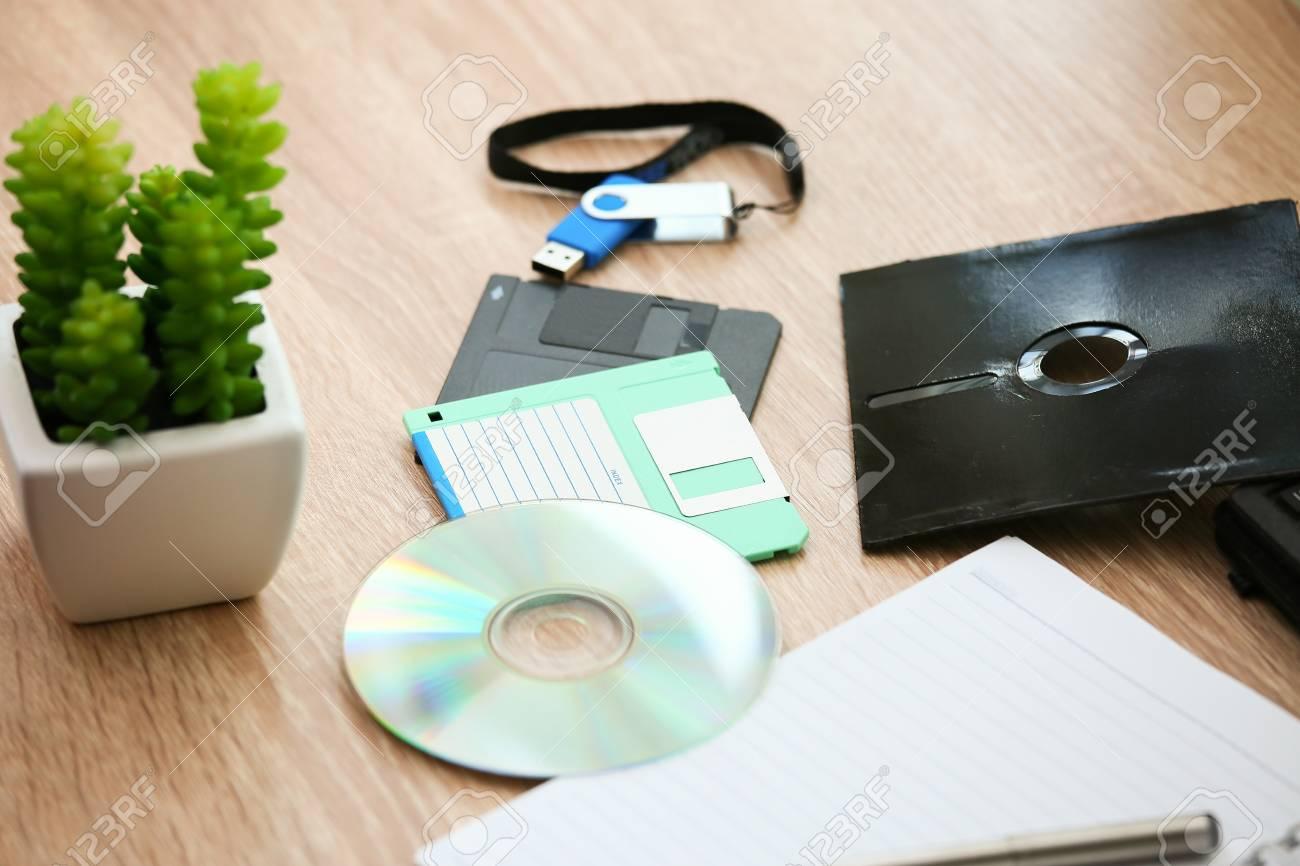 Schreibtisch Mit Der Anmerkung Diskette A Diskette B Und Speicher