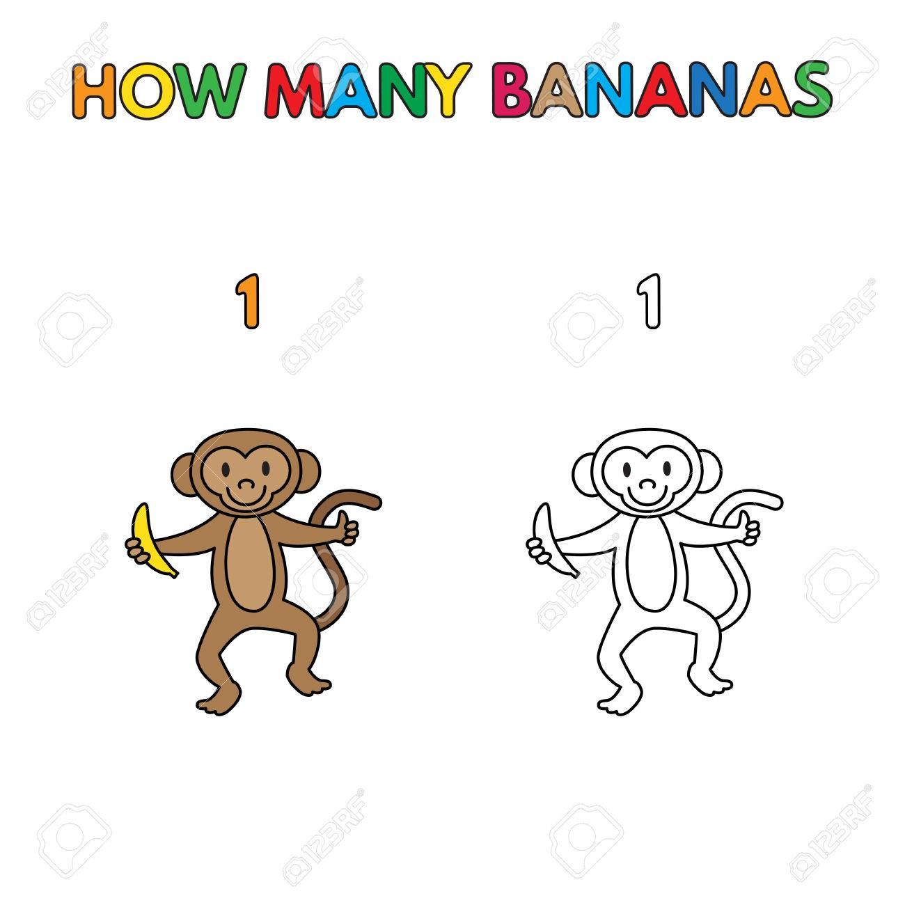 Ausgezeichnet Bananen Malvorlagen Galerie - Beispiel Wiederaufnahme ...