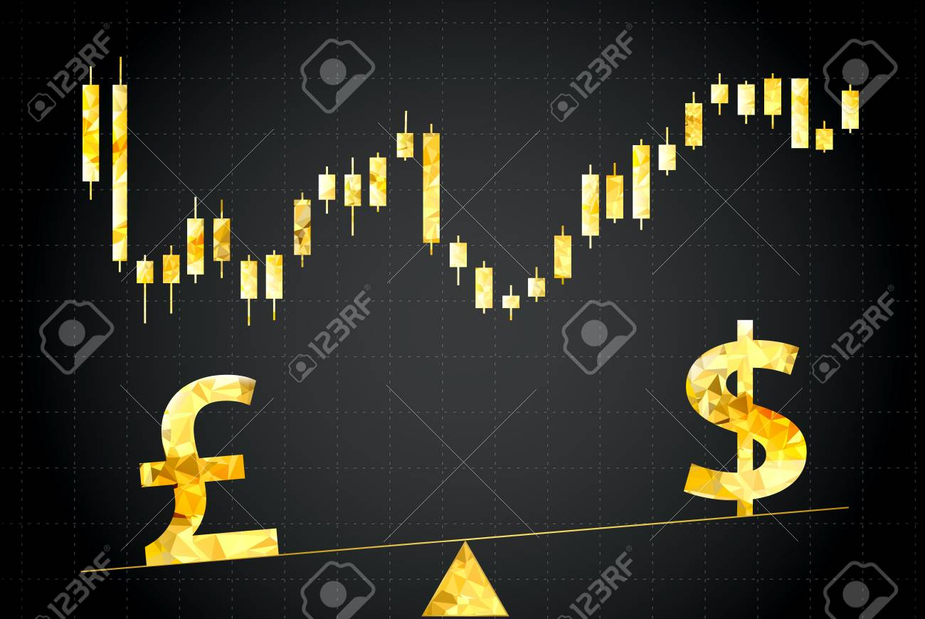 Gold Symbols Of The Pound Sterling And The Us Dollar Royalty Free