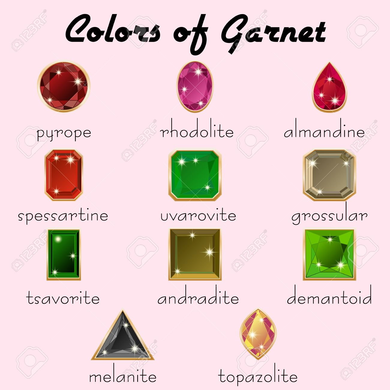 Kinds Of Mineral Garnet In Crystals With Different Types Of Cuts ...