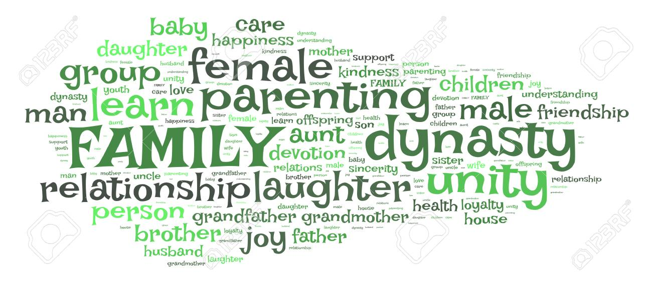 Family Word Cloud Made Of With Words Related To Family Stock Photo