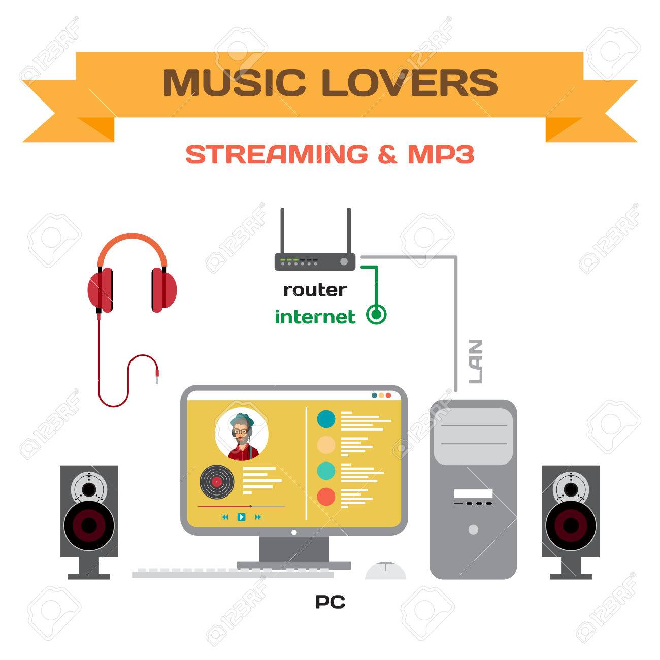 wiring a music system for home use listen music flat design vector wiring a music system for home use listen music flat design connect the computer to your speakers and router home listen mp3 and streaming for