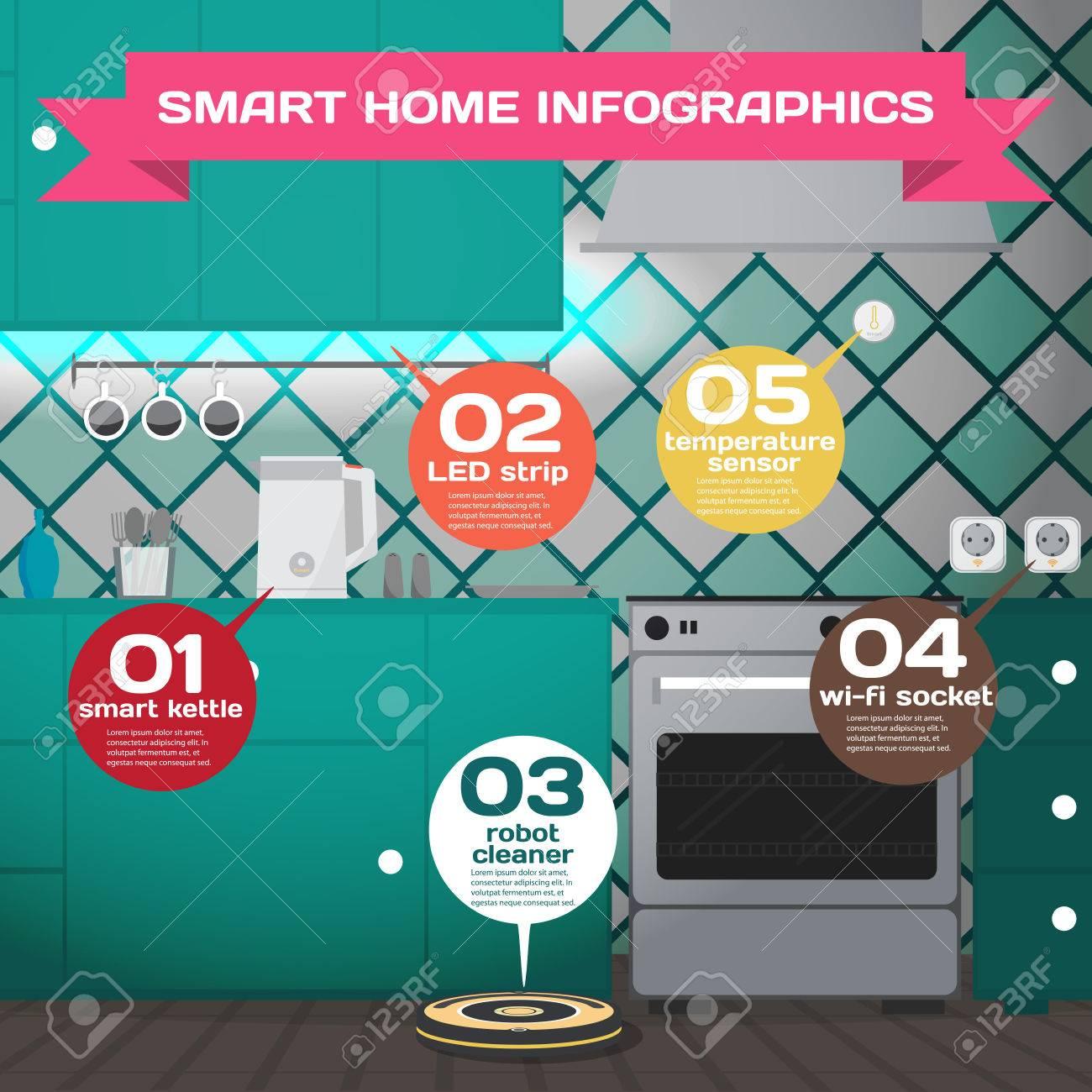 Casa Inteligente. Concepto De Infographic Del Sistema De La ...