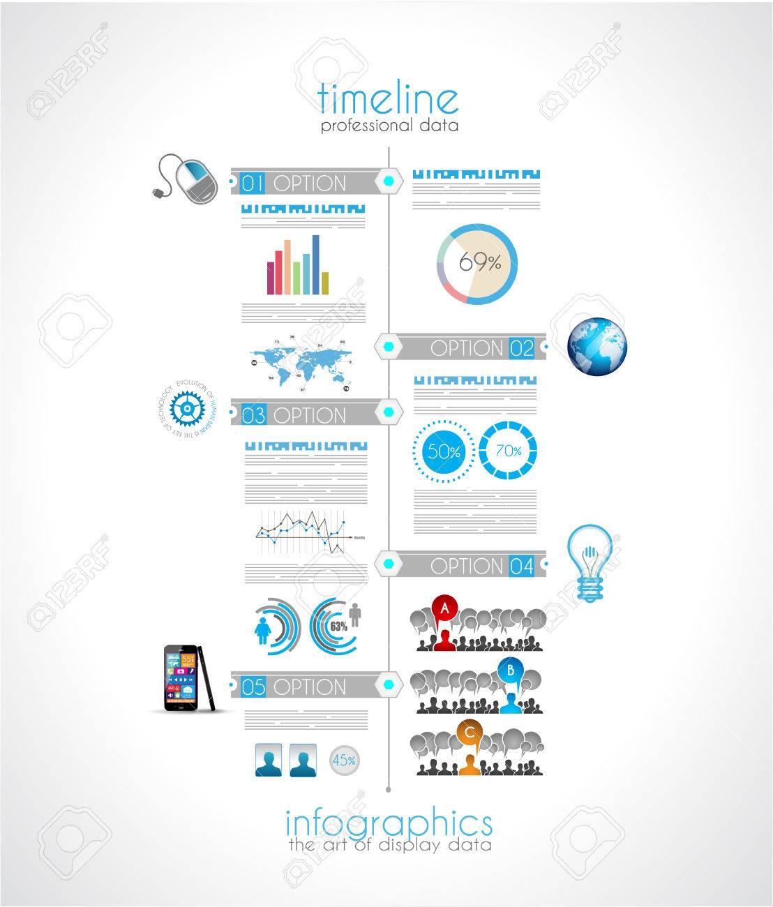 timeline graphs