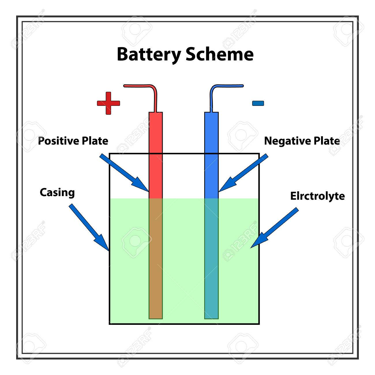 Gemütlich Batterieschema Bilder - Elektrische Schaltplan-Ideen ...