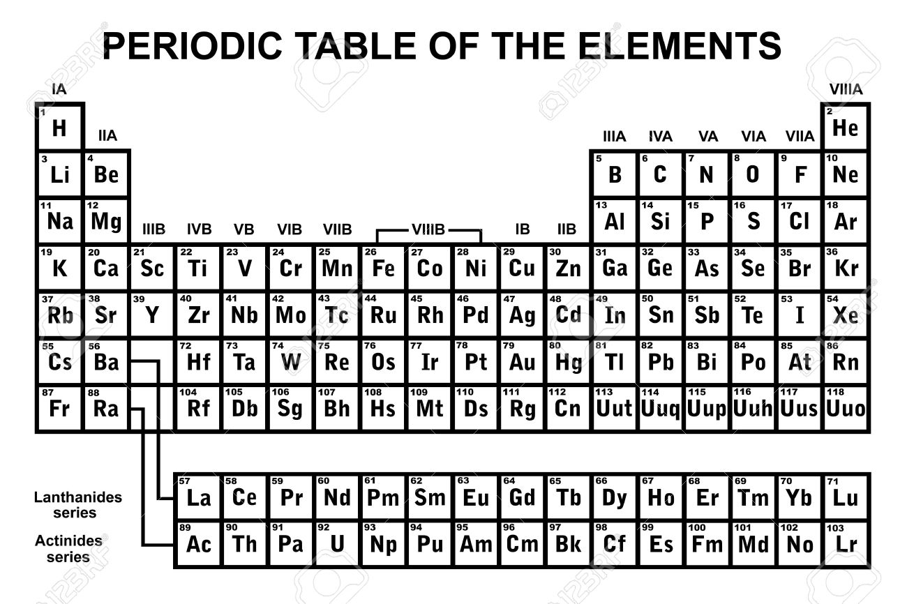 Tabla periodica en ingles blanco y negro image collections periodic table of the elements ilustraciones vectoriales clip art periodic table of the elements foto de urtaz Images