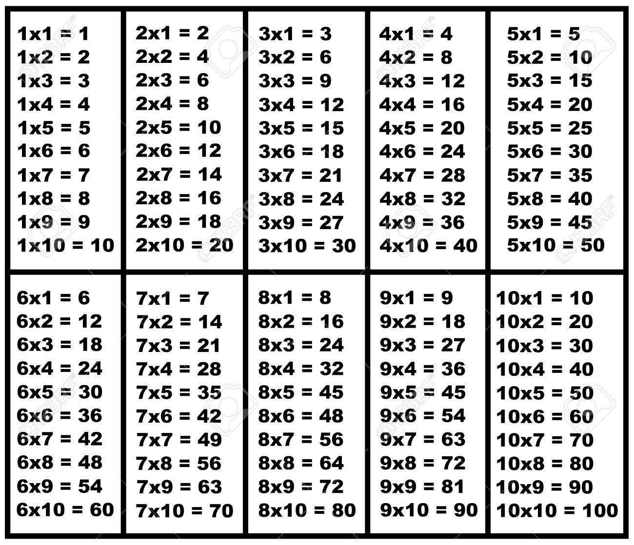 Table De Multiplication Isol Sur Blanc