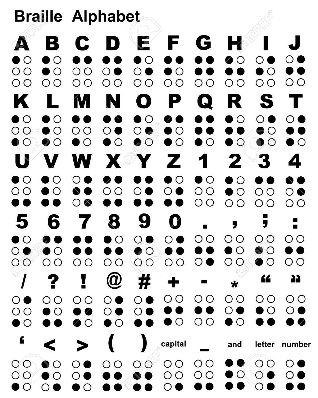 braille alphabet and symbols photo braille alphabet isolated on white