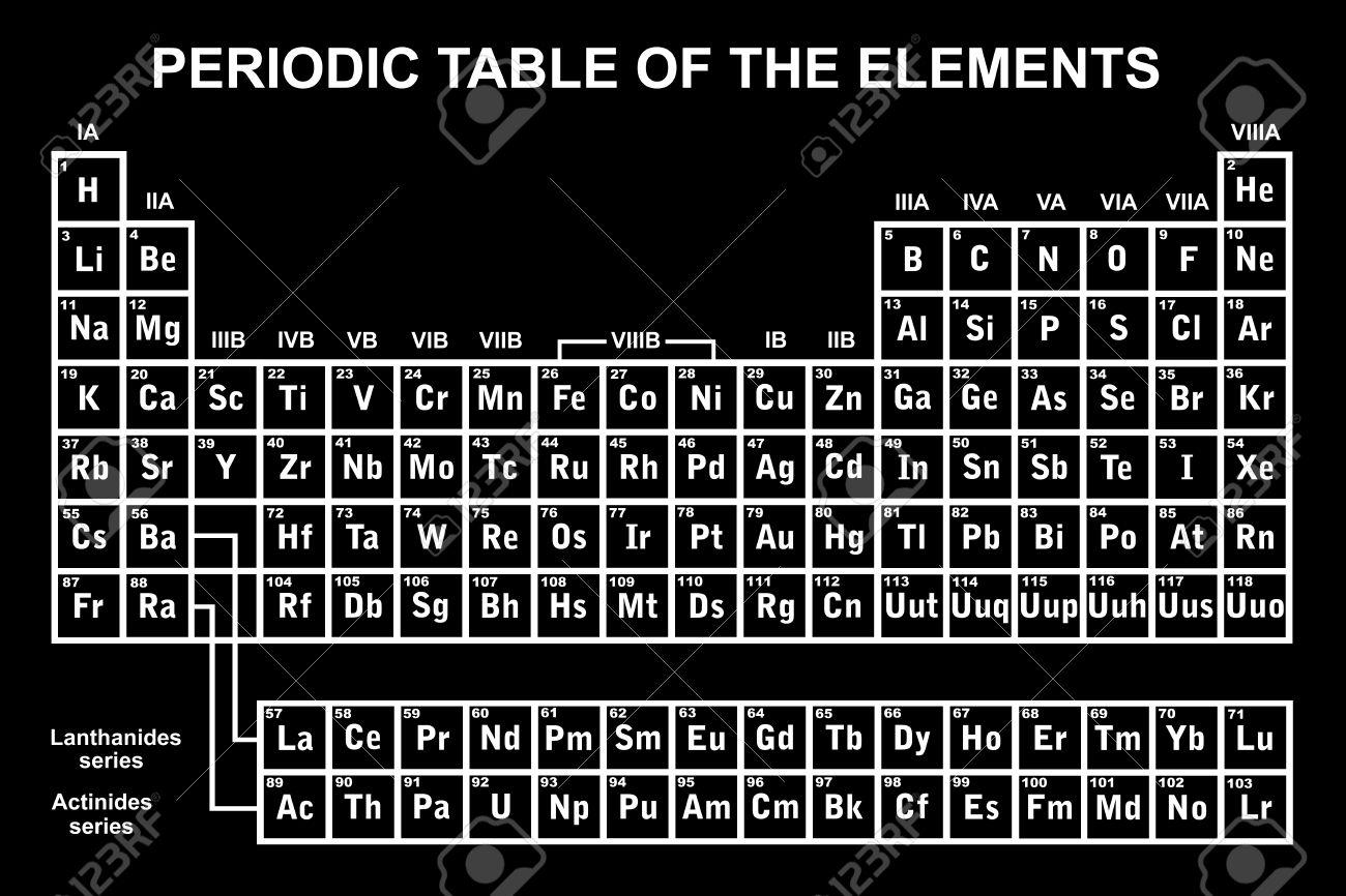 foto de archivo tabla peridica de los elementos con negro en el fondo - Tabla Periodica En Negro Y Blanco