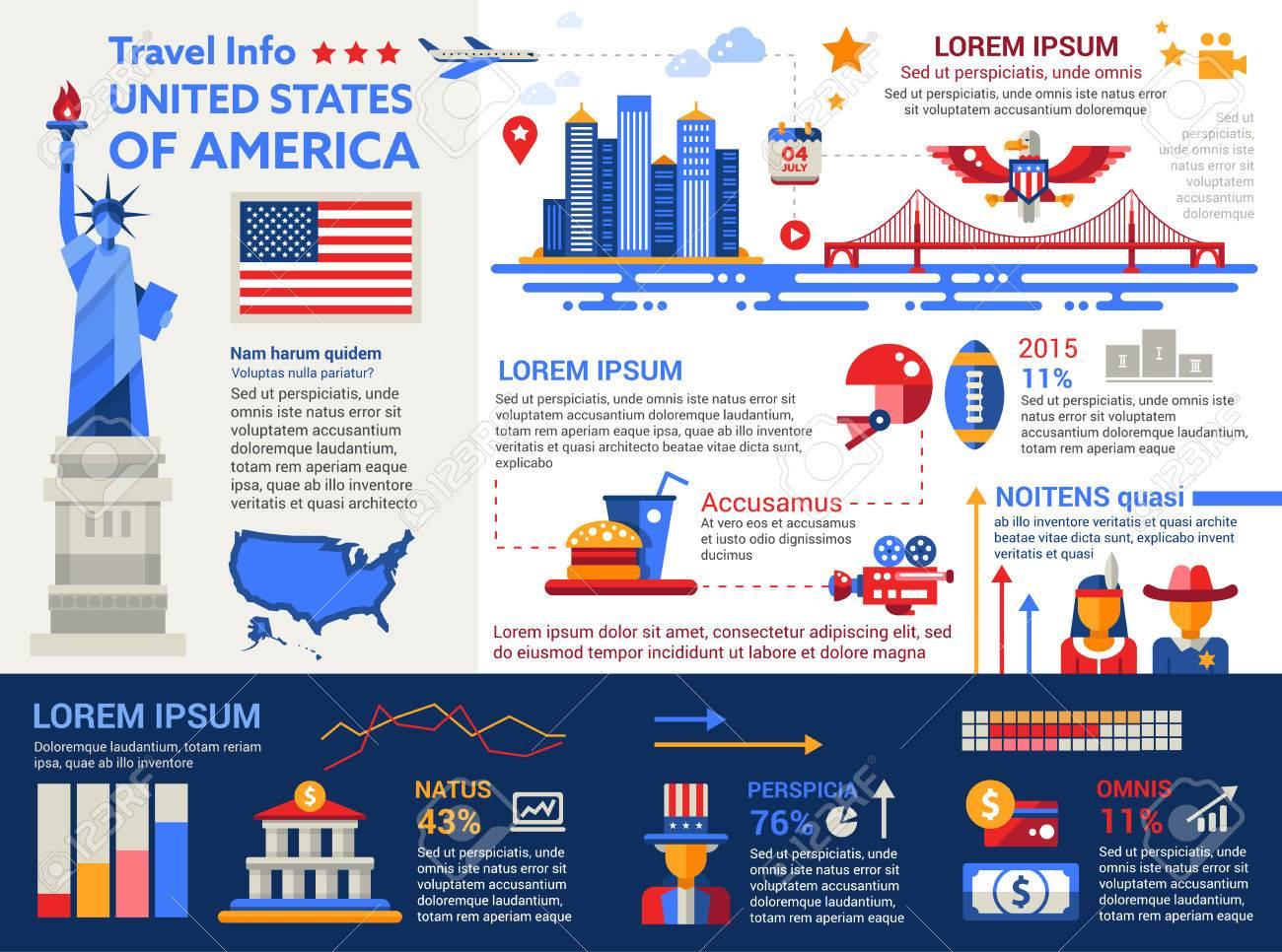 Reisen In Die USA - Info Plakat, Broschüre Cover-Vorlage-Layout Mit ...