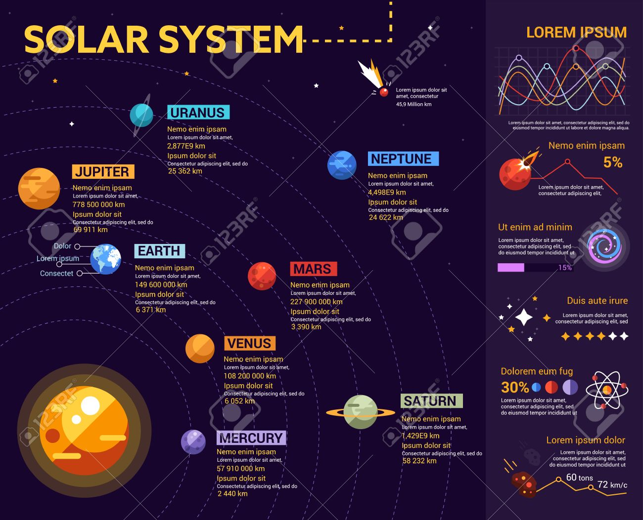 Solar System - Info Poster, Brochure Cover Template Layout With ...