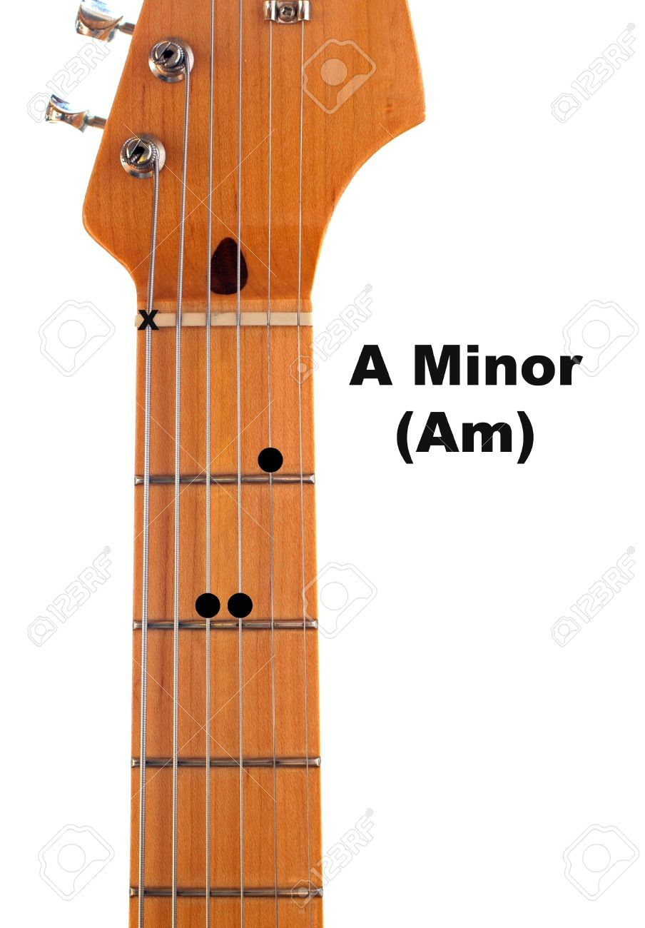 94 Guitar Diagram Labeled Trash Or Treasure Peavey T 15 Parts Of Electric Pickups Http Wwwguitarsavvycouk How To Finger An A Minor Am Chord Stock Photo