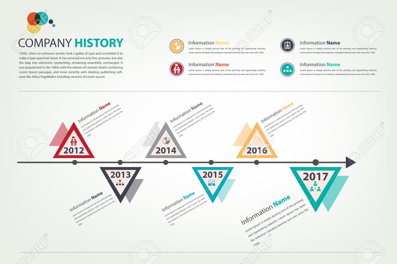 Infographic Timeline History 41120 | SITWEB
