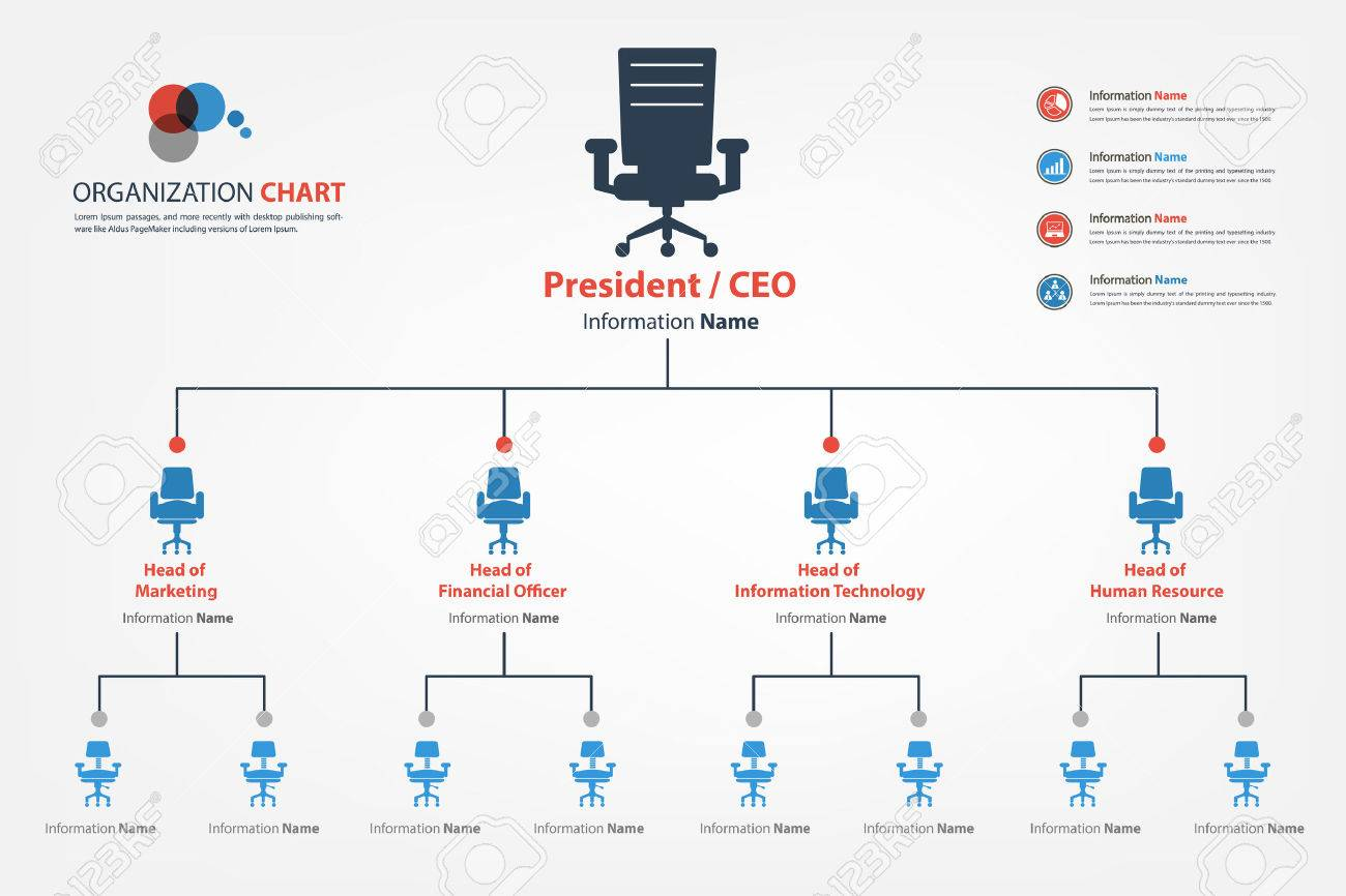 Modern And Smart Organization Chart In Which Apply Chair Icon ...