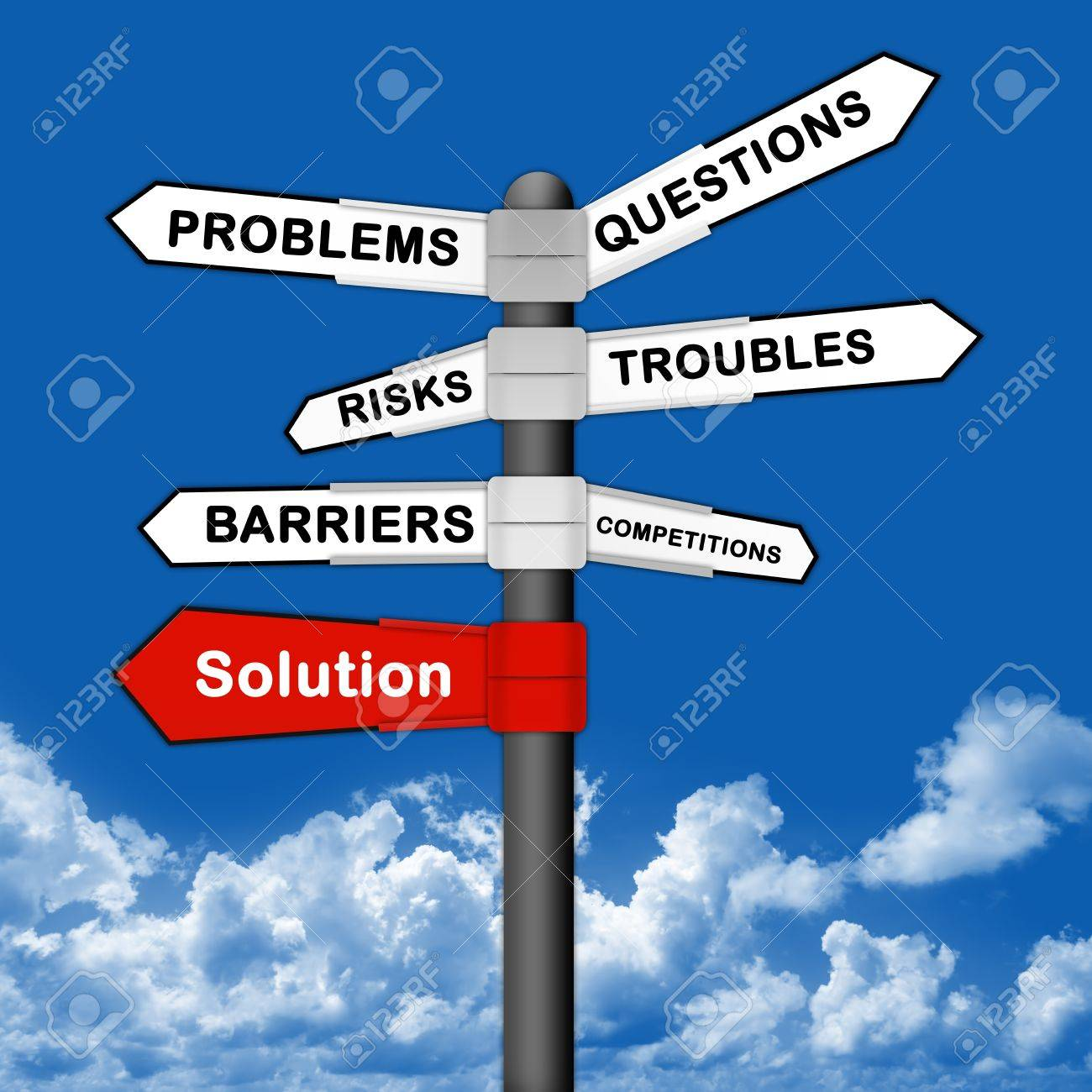 Business Idea Concept With Solution and Many Problem Traffic Sign on Blue Sky Background Stock Photo - 14590028