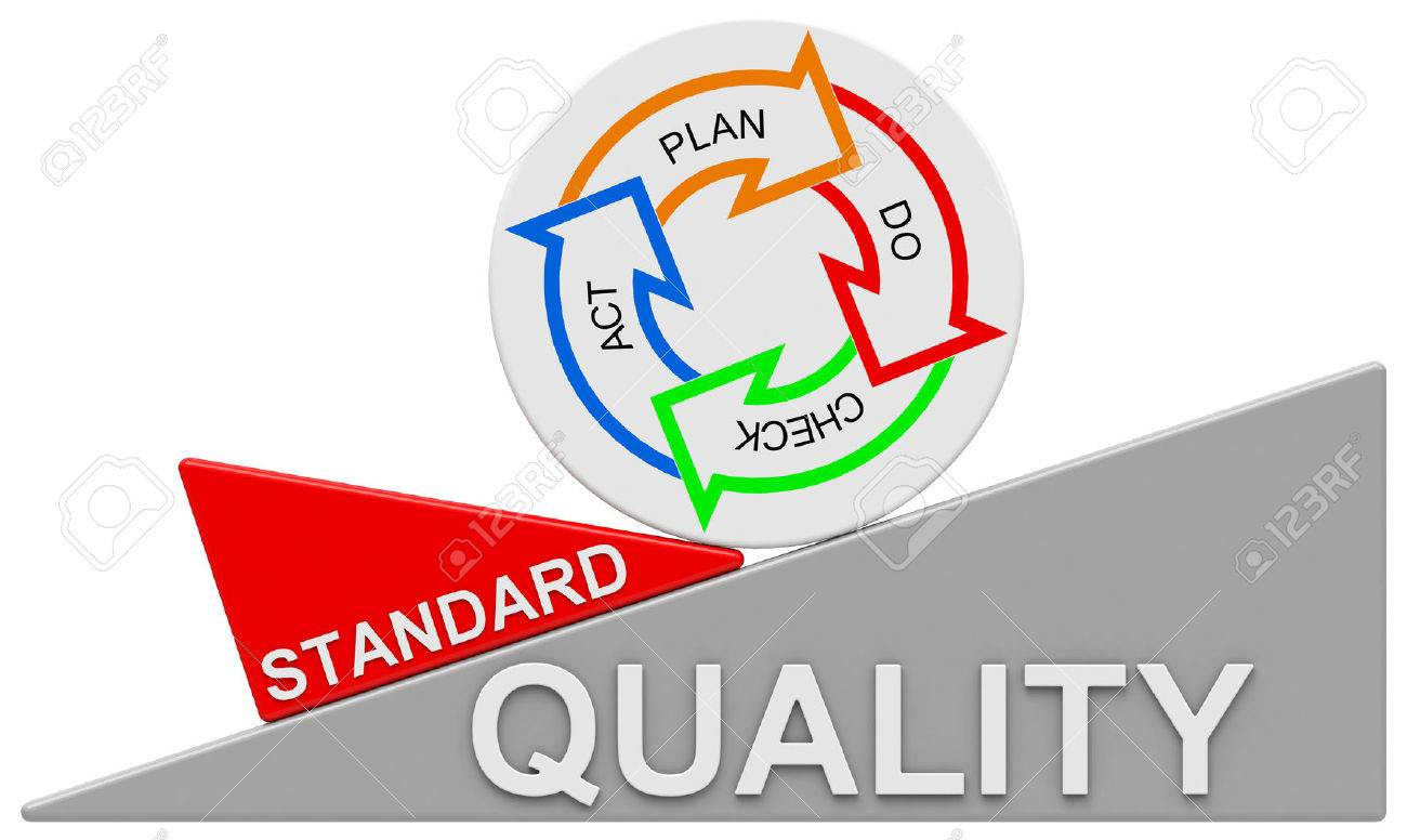 plan-do-check-act - 26325972