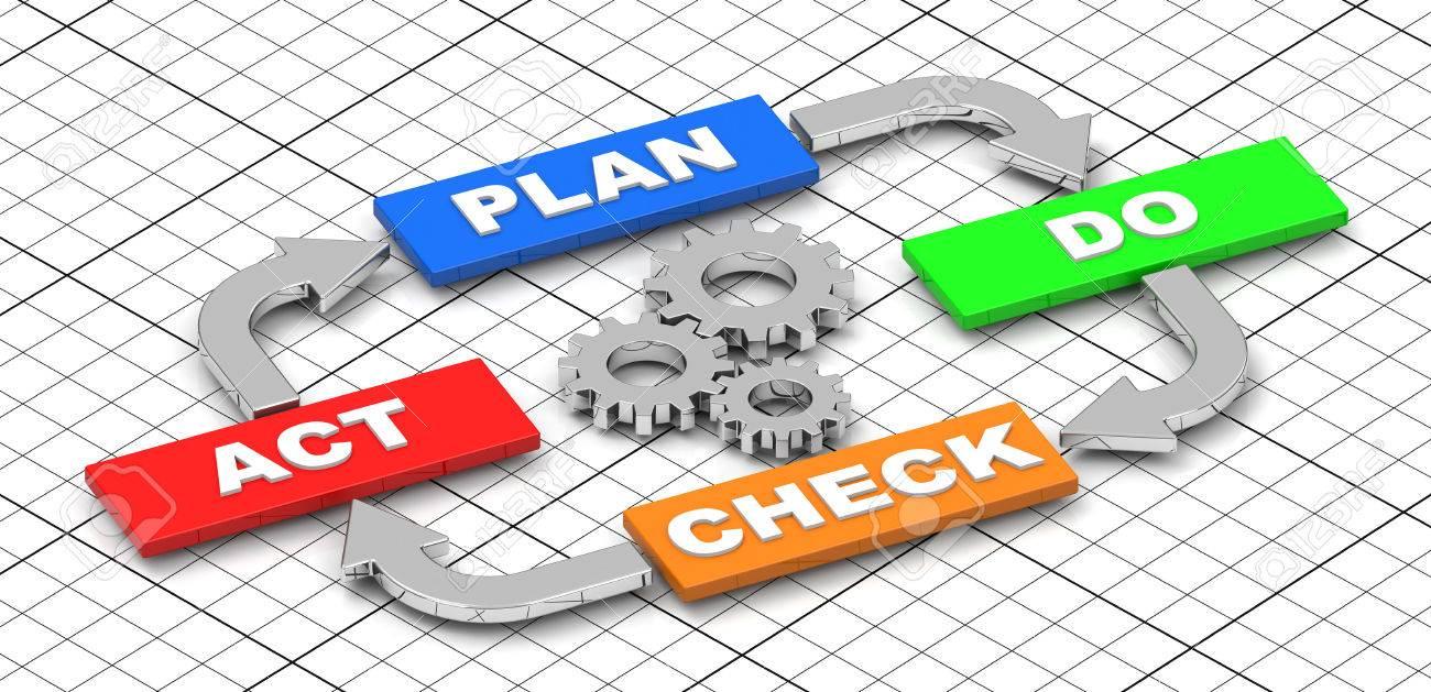 plan-do-check-act - 26325973