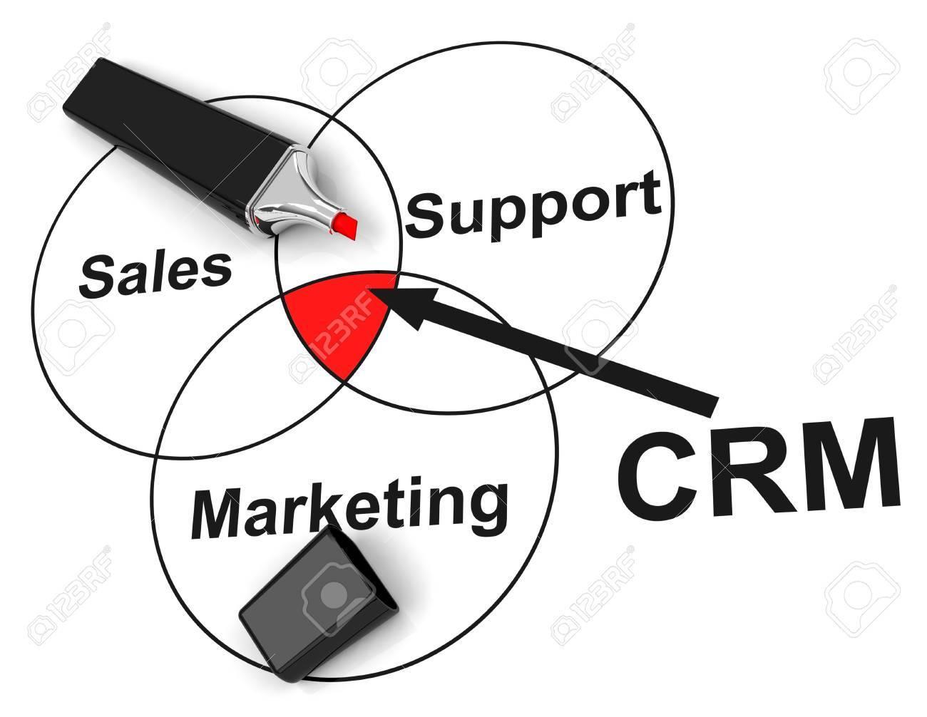 crm concept - 30806897