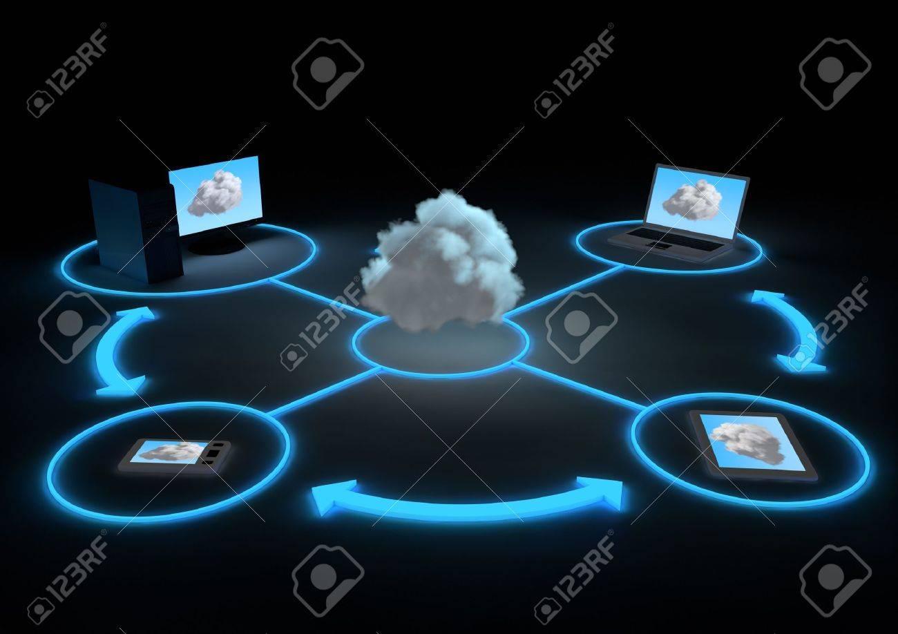 Cloud concept Stock Photo - 10669197