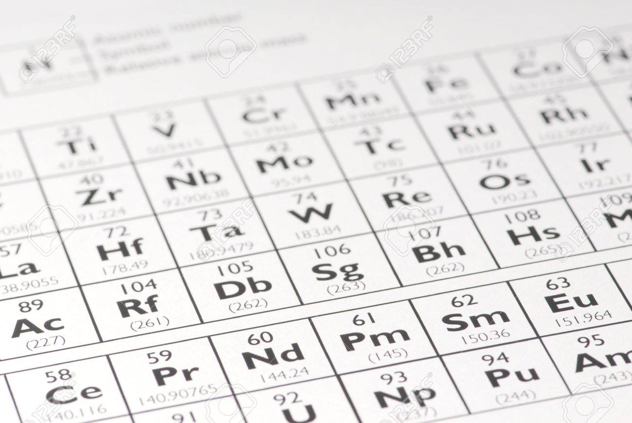 Periodic table detail image collections periodic table images macro detail of a self rendered periodic table of elements stock macro detail of a self gamestrikefo Images
