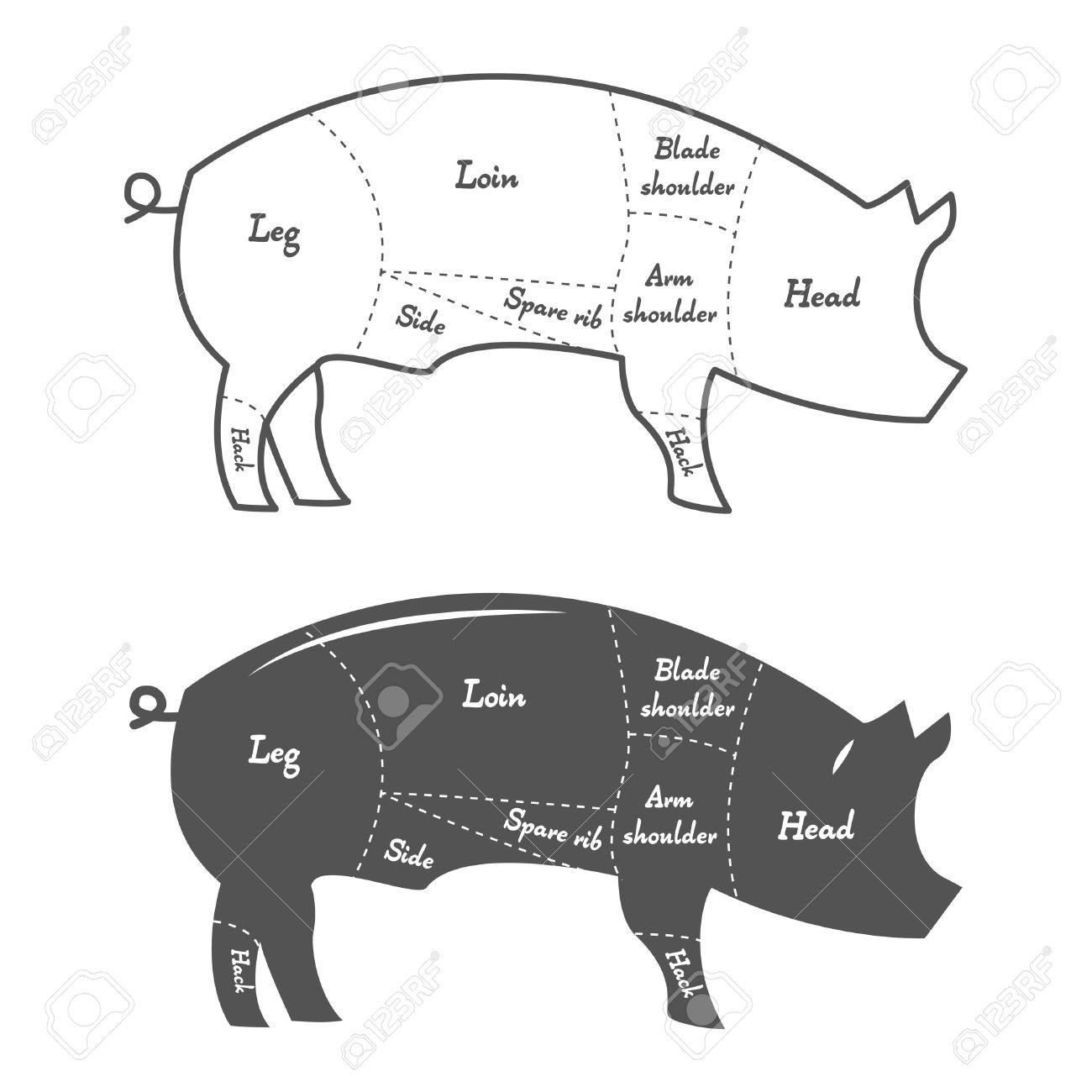 128 Pork Shoulder Cliparts, Stock Vector And Royalty Free Pork ...