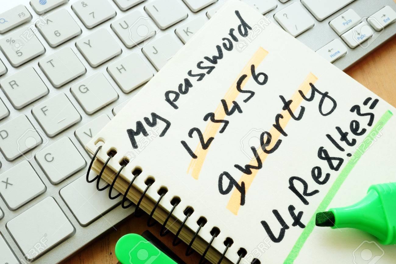Password management. Weak and strong password. - 83442729