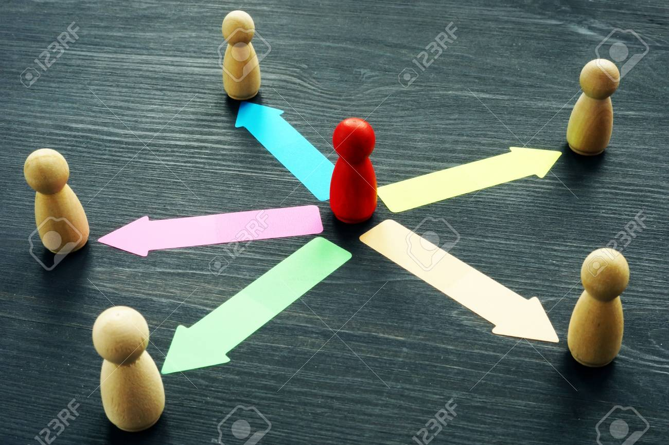 Delegating concept. Wooden figures and arrows. - 113804548
