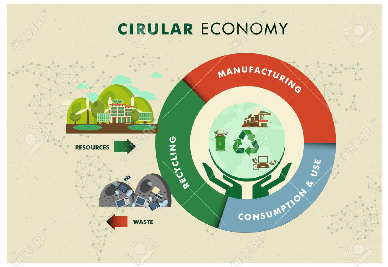 circular economy vector illustration with circle infographic - 63431889