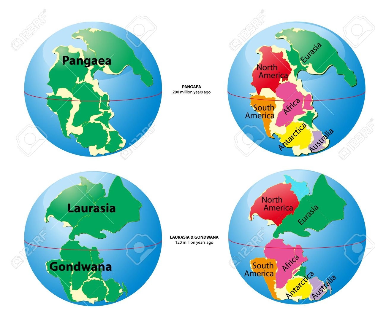 World Map Of Pangaea Royalty Free Cliparts Vectors And Stock - Pangaea map