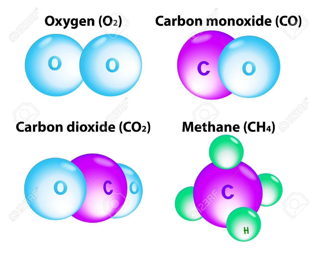 Molecule methane oxygen carbon monoxide carbonous oxide carbon molecule methane oxygen carbon monoxide carbonous oxide carbon dioxide chemical substance biocorpaavc