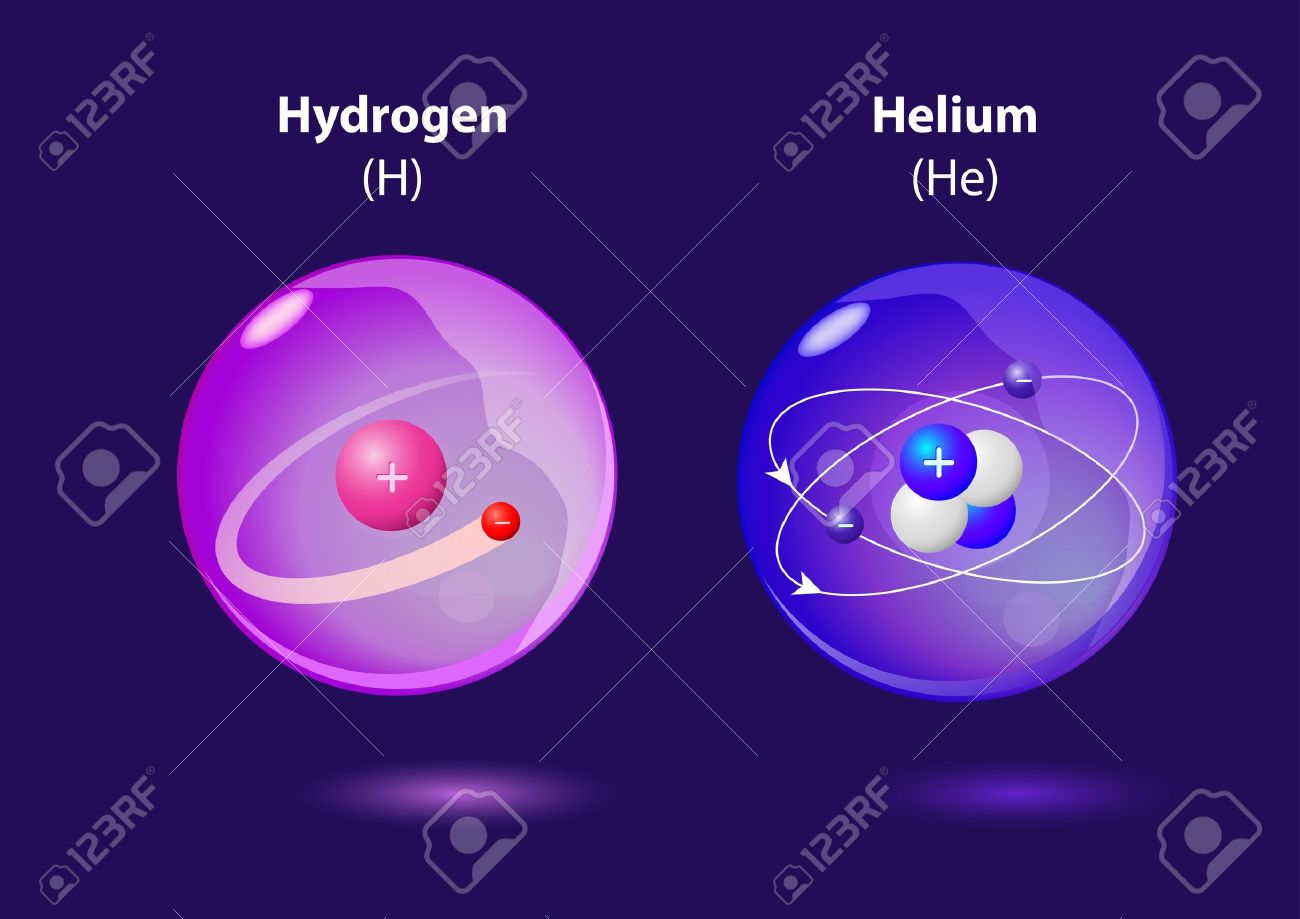 structure atom Helium and Hydrogen - 15013058