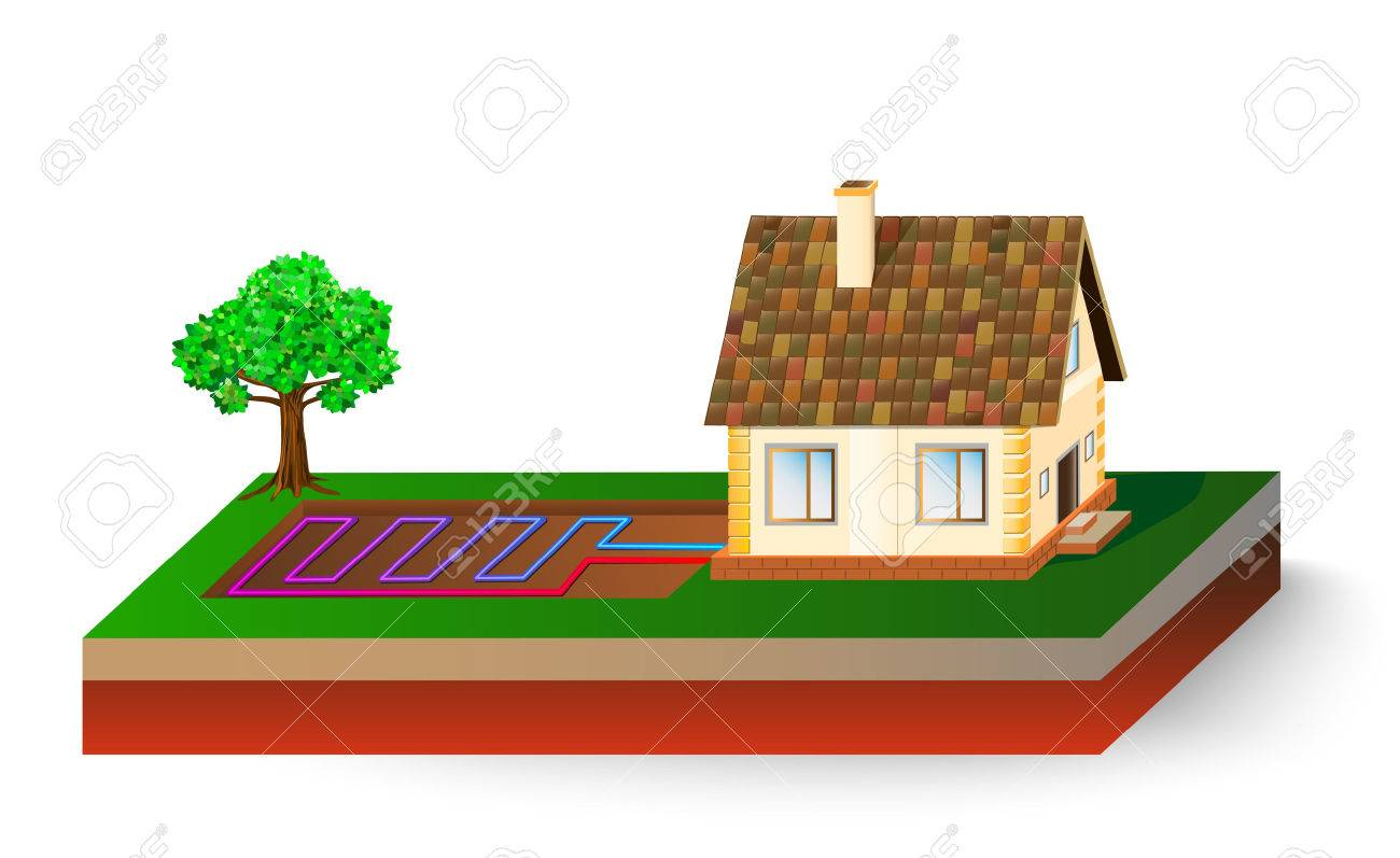 Beautiful Diagram Of A House Receiving Geothermal Energy. Heat Pump Or Cooling System  Stock Vector