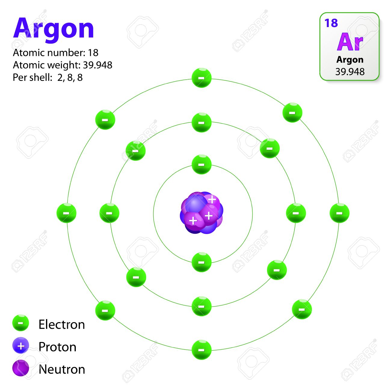 Atom argon this diagram shows the electron shell configuration atom argon this diagram shows the electron shell configuration for the argon atom stock vector pooptronica Images