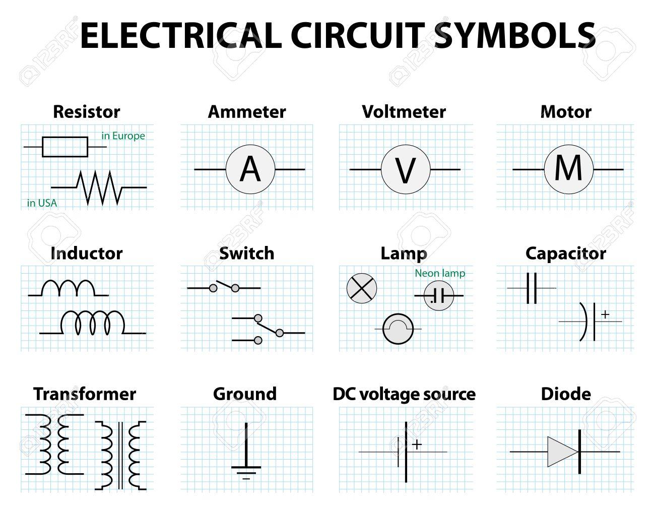electronic symbol  electric circuit symbol element set  pictogram used to  represent electrical and electronic