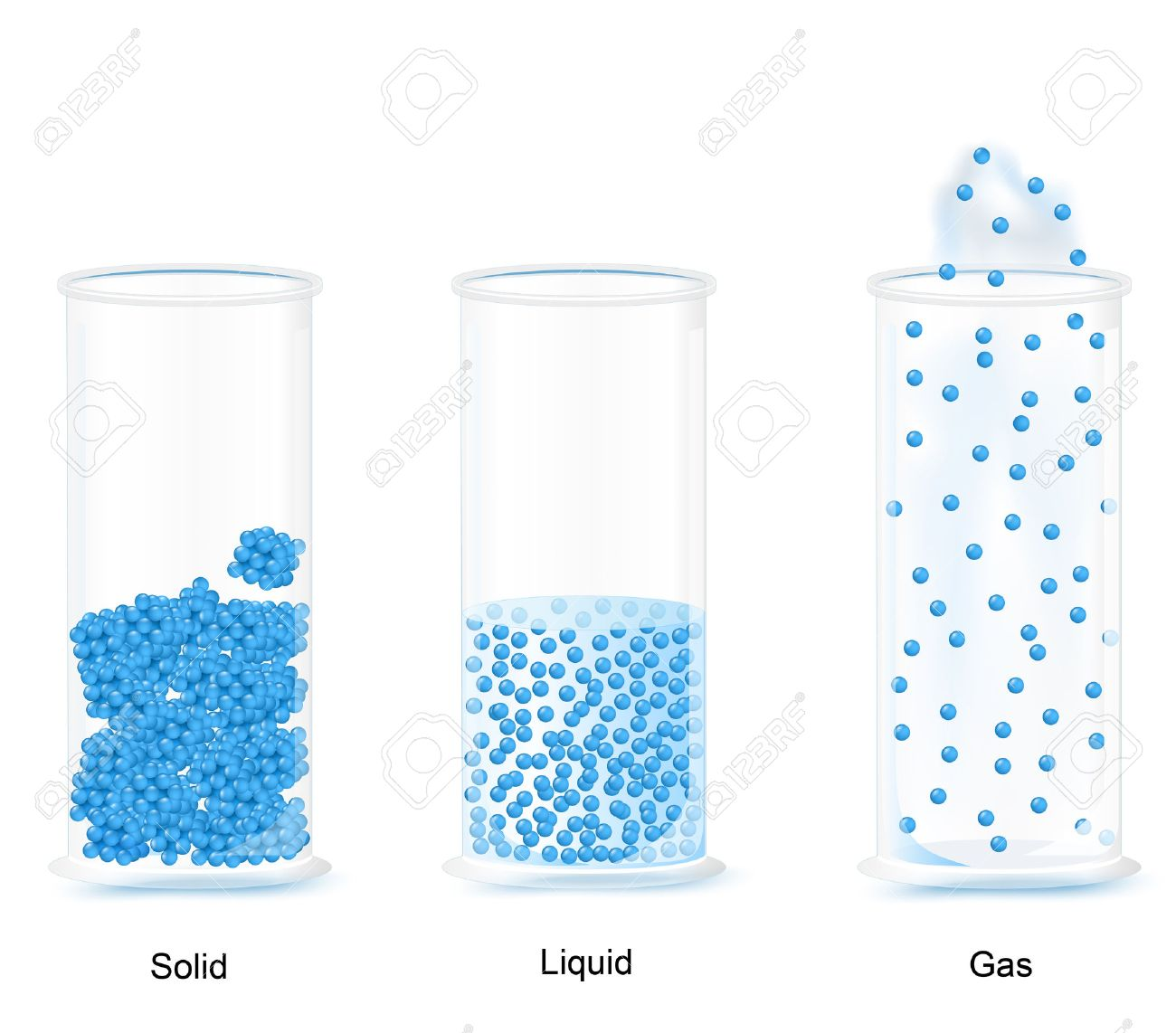 The three fundamental states of matter. The molecules of solid, gas and liquid in glass - 63923658