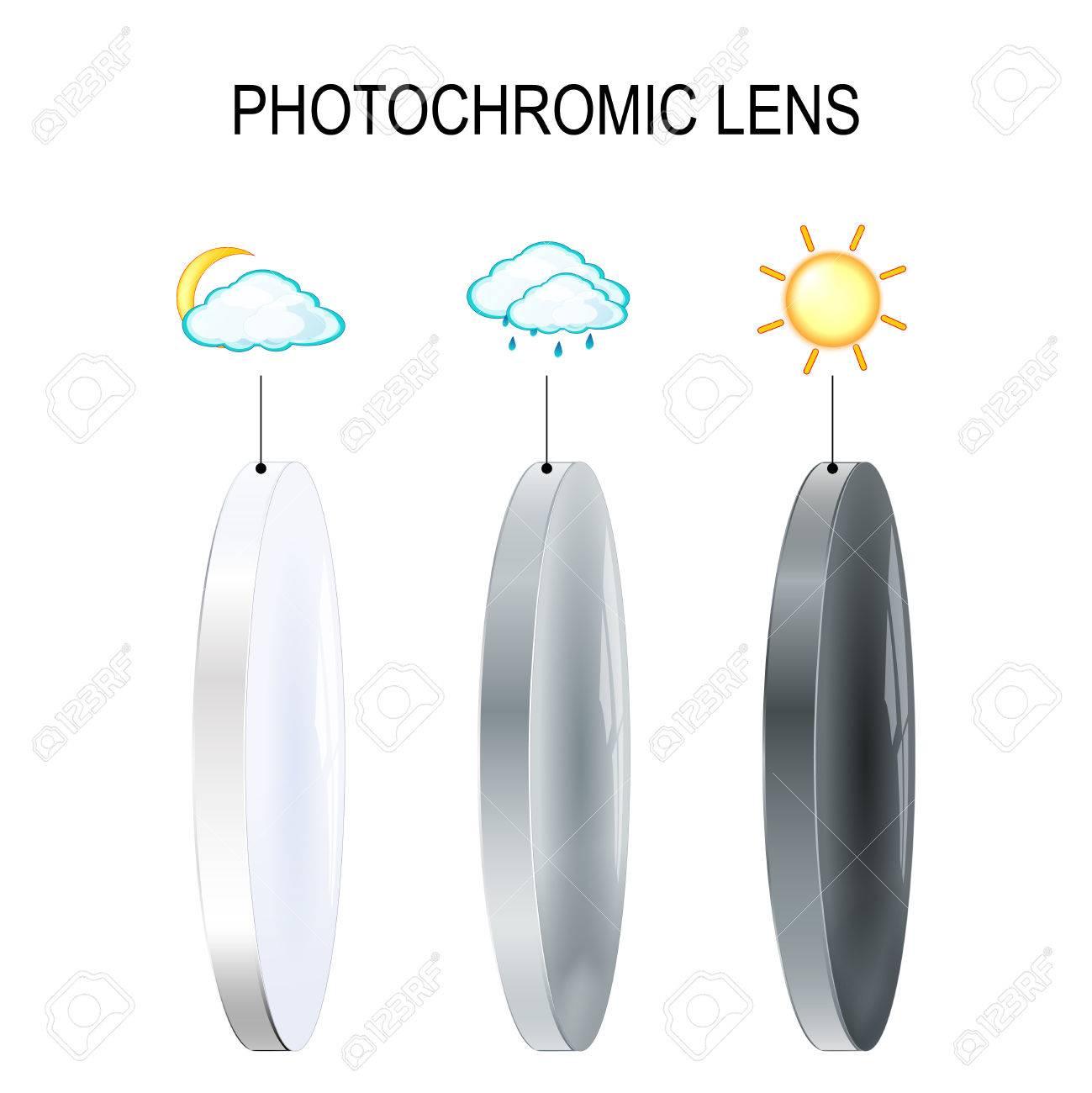 Photochromic lens filter out harmful UV - 77920155
