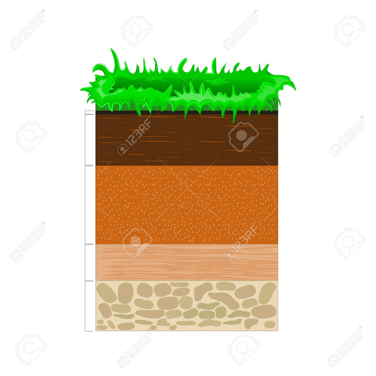 Soil profile and horizons vector illustration flat design royalty soil profile and horizons vector illustration flat design stock vector 79414957 pooptronica Images