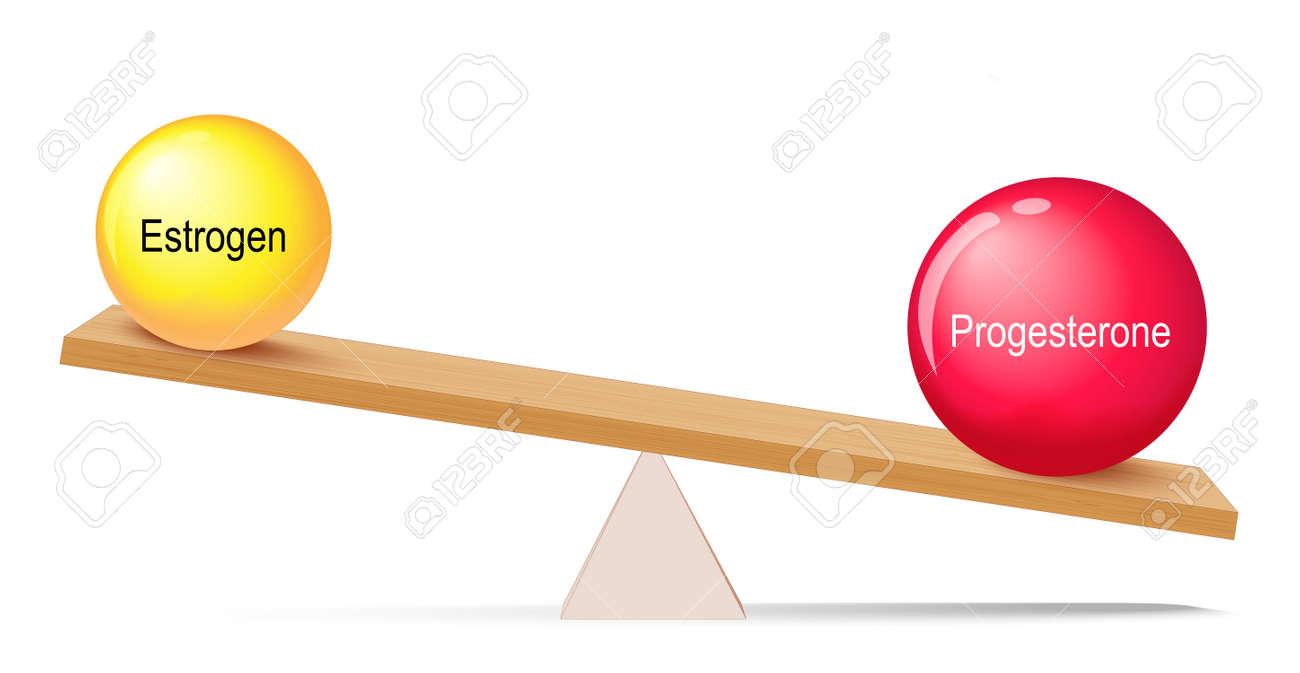 estrogen and progesterone balance. progesterone dominance. lever and hormones. higher progesterone levels present in perimenopausal women - 173222413