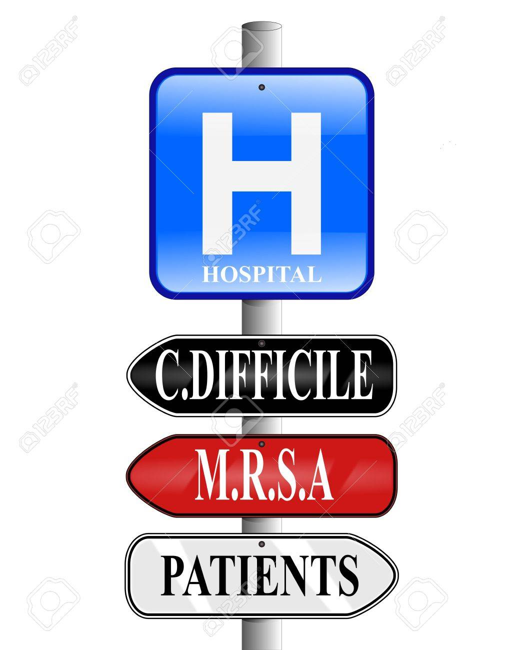 Illustration of a hospital sign nailed to a pole above two arrow signs stating known hospital infections of Clostridium difficile and MRSA with a lower third sign pointing patients in the opposite direction. Isolated on a white background. Stock Illustration - 6317833